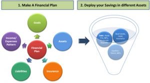 Financial Planning - GreenEdge Wealth Services